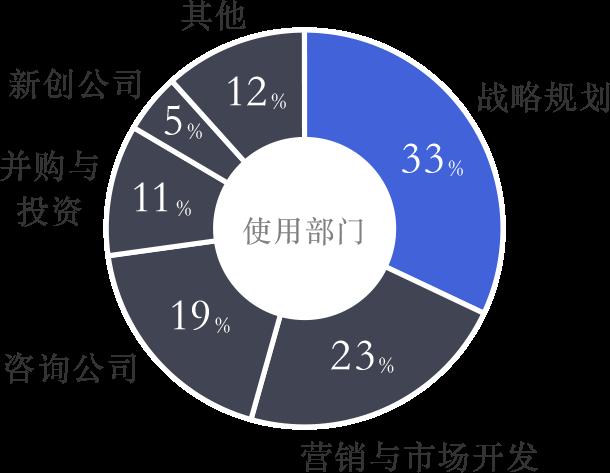 SPEEDA graph02